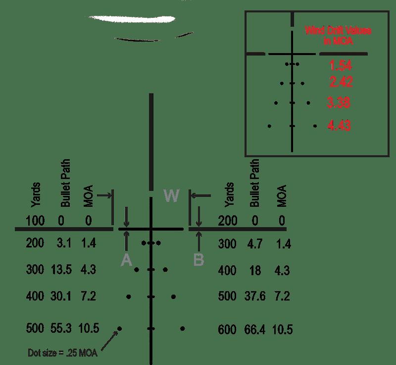 Ballistic Plex E1 Reticle Dimensions