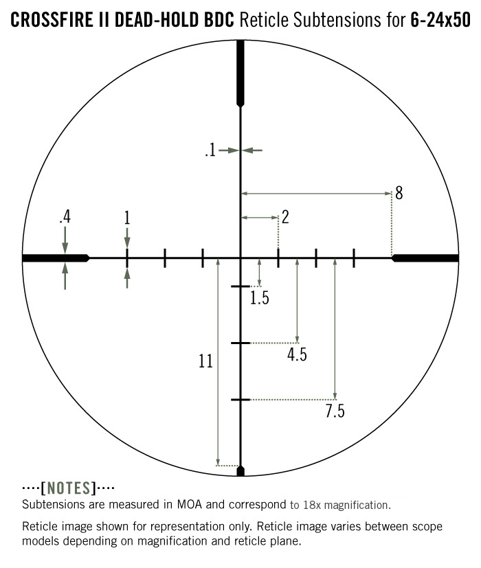 Vortex Crossfire II 6-24x50 AO Riflescope Dead-Hold BDC MOA Reticle Subtensions