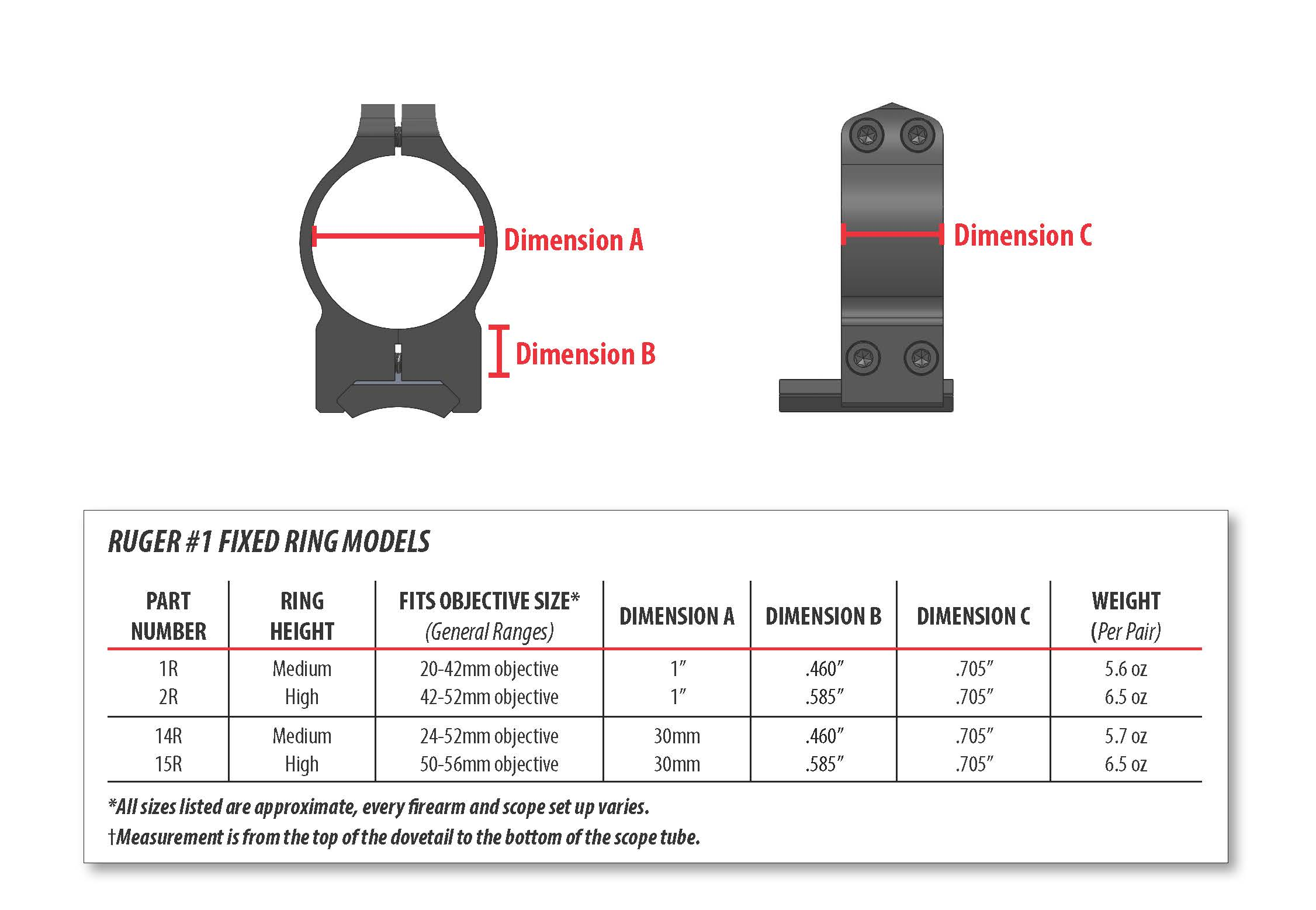 Ruger Scope Rings Size Chart
