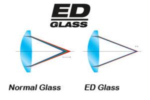 Nikon ED Glass