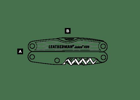 Leatherman Juice XE6 Multi-Tool Features