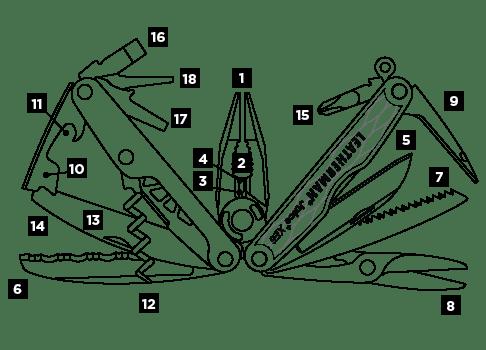 Leatherman Juice XE6 Tools