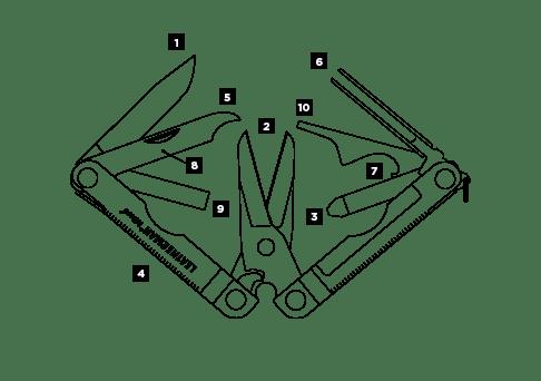 Leatherman Micra Tools