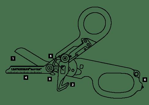 Leatherman Raptor Tools