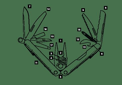 Leatherman Rebar Tools