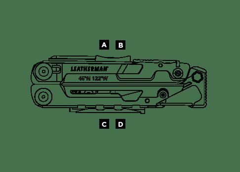 Leatherman Signal Multi-Tool Features