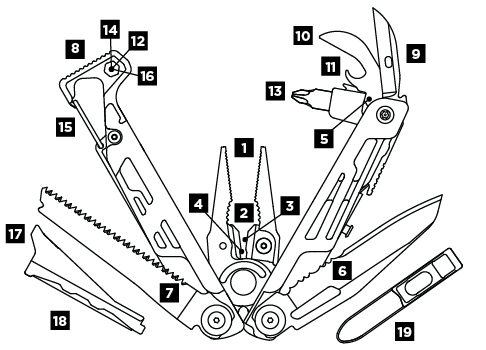 Leatherman Signal Multi-Tool Tools