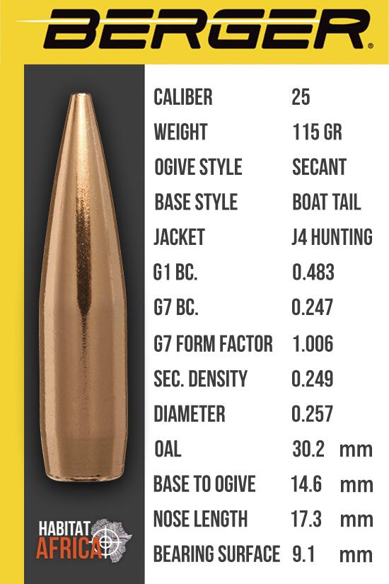 Berger VLD Hunting Bullet Technical Detail