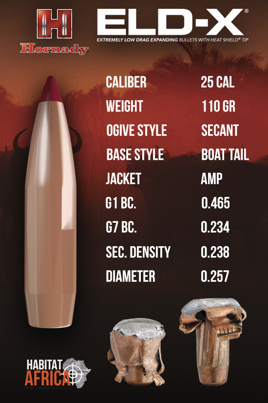 Hornady ELD-Match Bullet Technical Detail